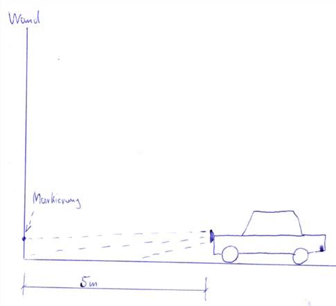 scheinwerfer einstellen selbst gemacht infos und news rund ums auto. Black Bedroom Furniture Sets. Home Design Ideas